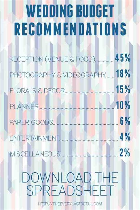 Wedding Budget Percentages by Wedding Budget Checklist To Stay On Track Modwedding