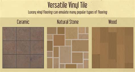 Installing Luxury Vinyl Flooring   Fix.com