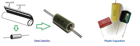 capacitor dielectric types types of capacitor