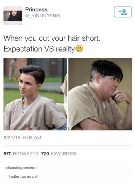 Undercut Expectation Vs Reality