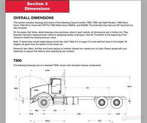 peterbilt wiring diagrams pdf peterbilt free engine