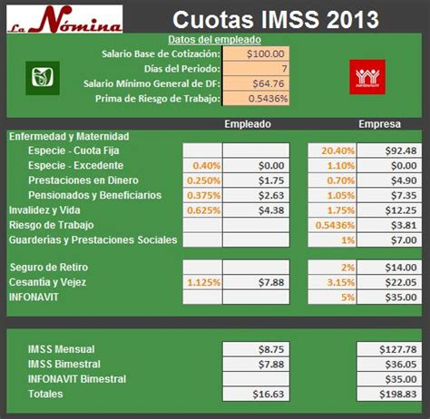 calculo de cuotas imss 2016 calculo de cuotas imss 2013 en excel