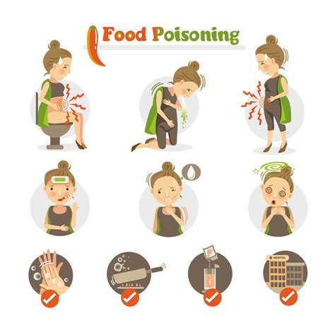food poisoning symptoms food poisoning while things you need to just another family