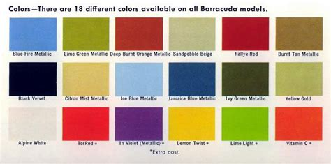 How To Match Car Paint Without Code by Would You Change Exterior Color Of Your Car Clublexus