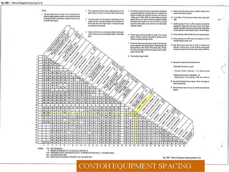 piping layout adalah pujangga piping how to do the piping project