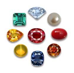 Name Charms Gemstones