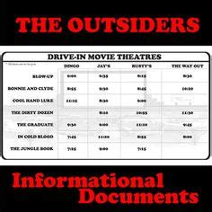 themes found in the outsiders the outsiders plot chart freytag s pyramid created for