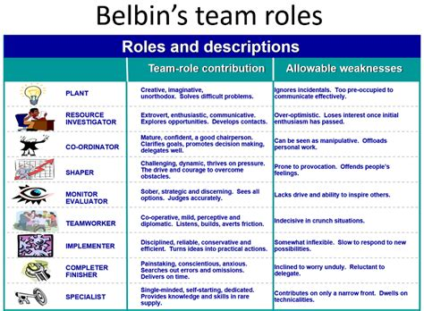 image gallery team roles