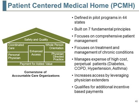 patient centered home model 28 images patient centered