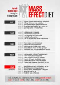 the mass effect diet is a meal plan designed for tone building and weight gain there