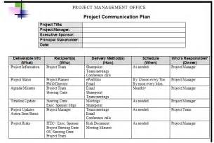 communication management plan template communication plan project management images