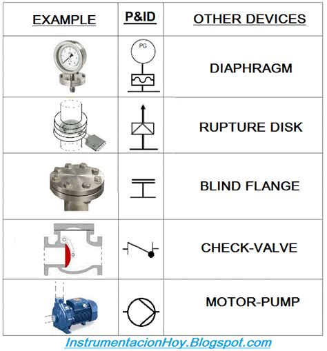 19 how to read a wiring diagram symbols pin out