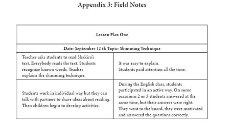 observation field notes template how to improve sixth graders reading comprehension