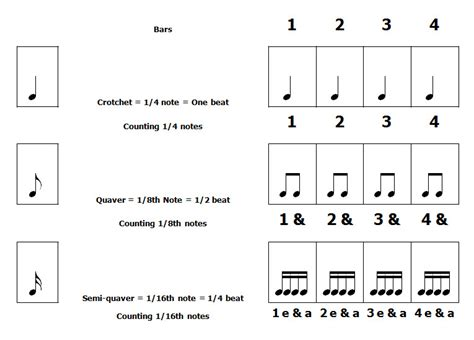 drum pattern theory your first drum pattern howtoprogramdrums com