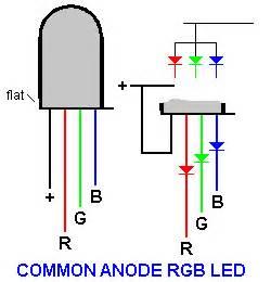 rgb led len led prime hải mẫn 0975 054 799