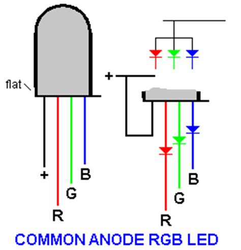 12v led wiring diagram for rgb get free image about