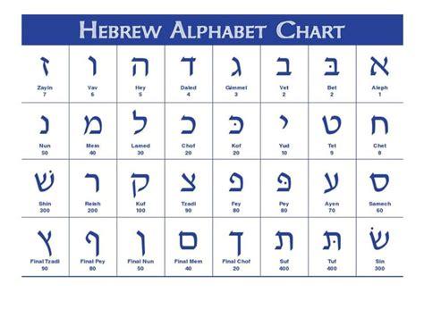 printable hebrew alphabet letters hebrew alphabet hebrew words pinterest alphabet