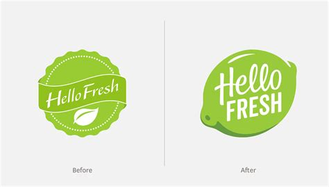 Graphis Logo Design 9 | hellofresh identity wins a silver award in graphis logo