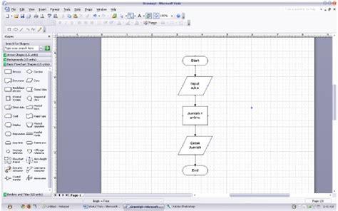 membuat flowmap di visio krisna s blog membuat flowchart pada microsoft visio