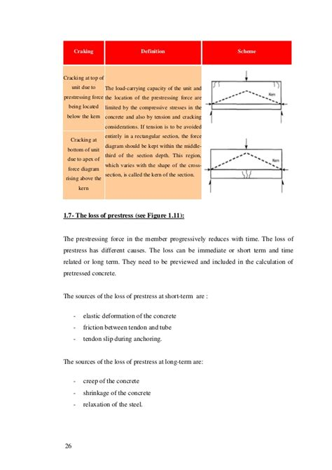kern of rectangular section anthony 05010480 msc dissertation design prestressed