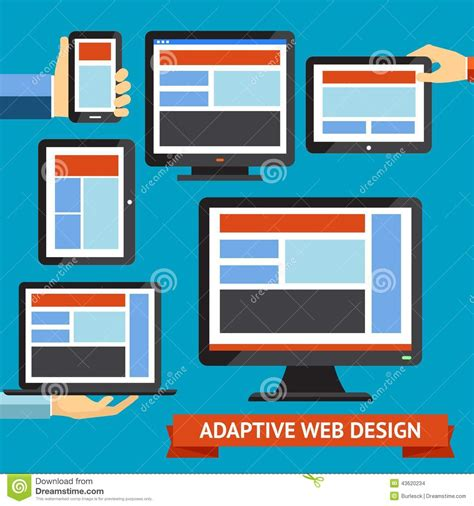 adaptive layout web design responsive and adaptive design stock vector image 43620234