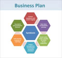 template business plan free business plan template pdf free business template