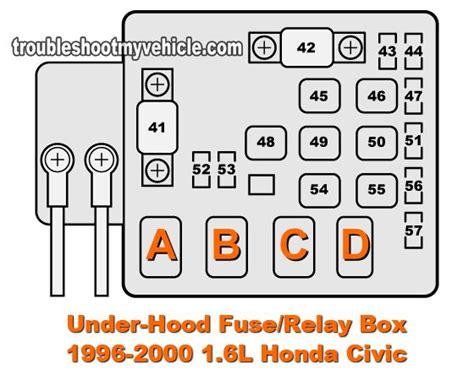 1996 2000 1 6l honda civic dx ex lx fuse