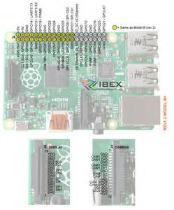raspberry pi model b pinout raspberry wiring diagram