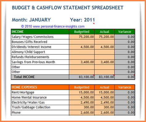 exle cash flow budget 5 household cash flow spreadsheet excel spreadsheets group