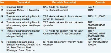 format sms banking bni ke bank mandiri cek saldo bank mandiri online