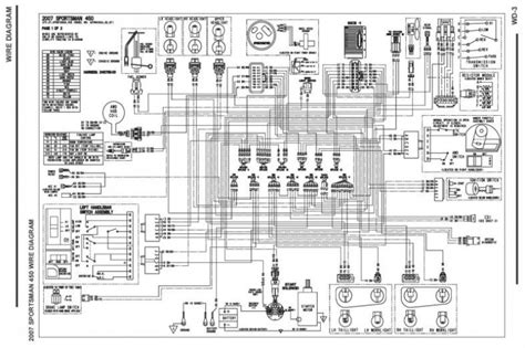 polaris scrambler atv wiring diagram wiring diagrams