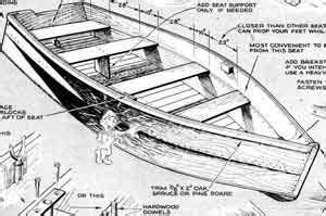 simple wooden boat plans