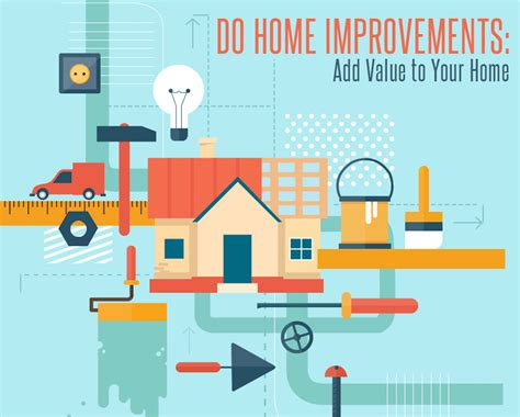 value of home improvements 28 images 1000 images about
