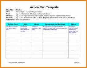 plan template 10 plans templates resume sections