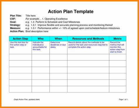 plan template free 10 plans templates resume sections