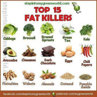Deadly Ingredients That Can Kill Your Weight Loss Diet by Advocare Herbal Cleanse Day 4 Hotsparkmama