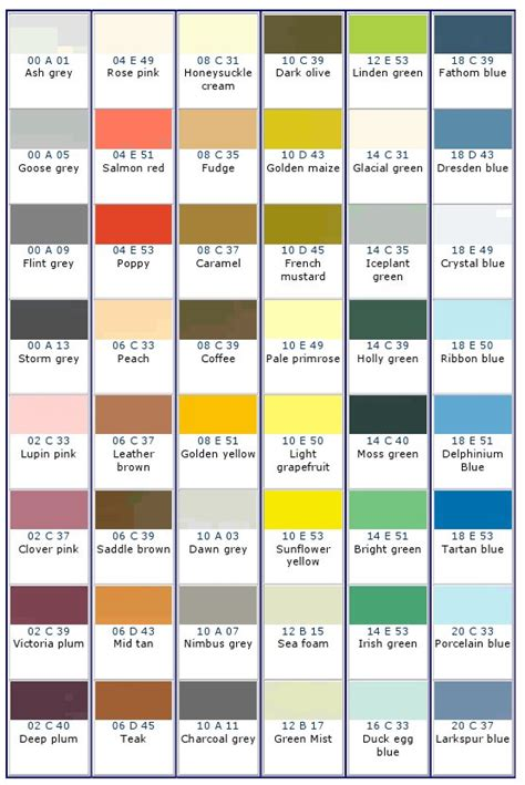 pin bs381c colour chart for paints on