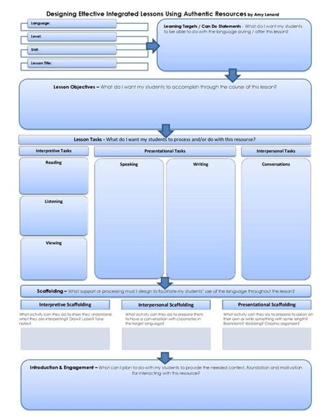 1000 ideas about lesson plan templates on pinterest