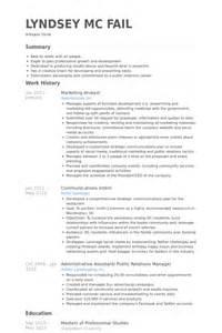 Marketing Database Analyst Sle Resume by Marketing Analyst Resume Sles Visualcv Resume Sles Database