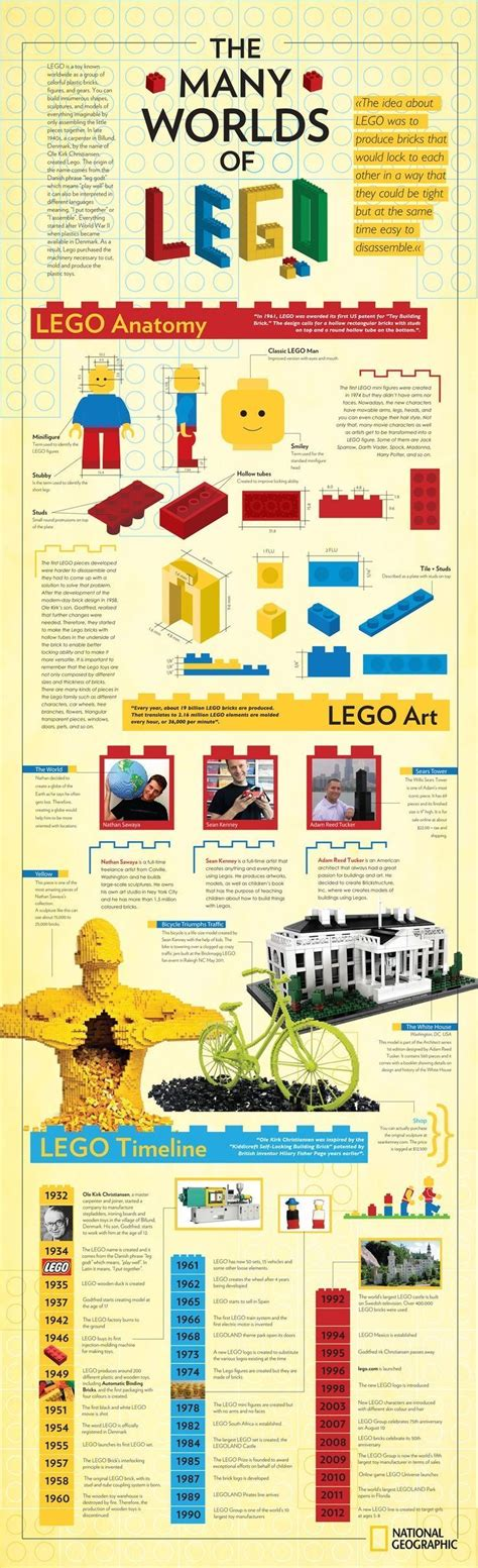 Lego Graphic 17 17 best images about infographics on the