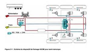 wabco abs valves wabco wiring diagram free
