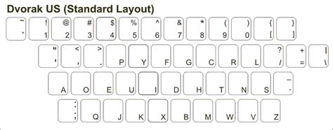 keyboard layout standard dvorak keyboard stickers