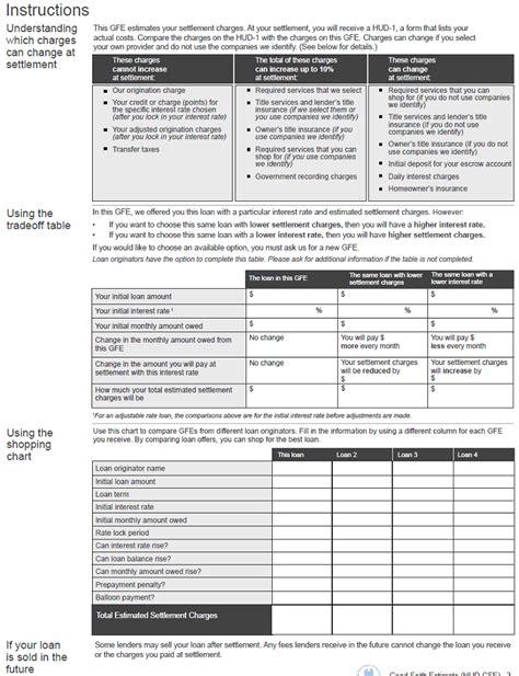 donation receipt faith estimate letter template understanding the new 2010 faith estimate myfico