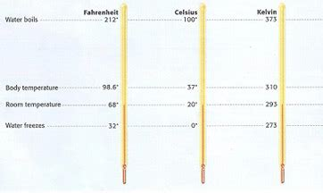 what degree is room temperature water alf img showing gt freezing temperature of water fahrenheit