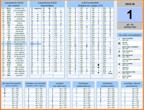 codigo ascii aski tabla simbolos con tecla alt mas herramientas de mudarrisat tabla de c 243 digos ascii