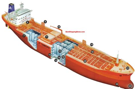 Catamaran Floor Plan Types Of Ships Shipbuilding Picture Dictionary