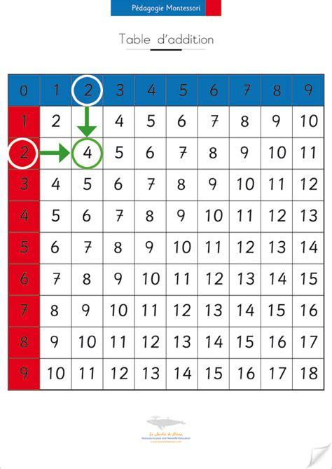tables addition table d addition avec solutions le jardin de kiran