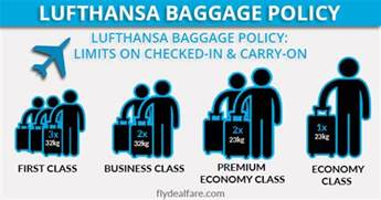 united airlines checked baggage requirements fly deal fare blog travel with ease