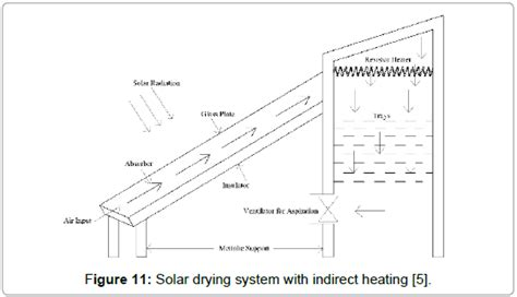 grain dryer wiring diagram gallery wiring diagram sle
