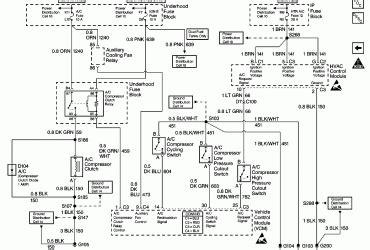 1999 freightliner wiring diagram wedocable